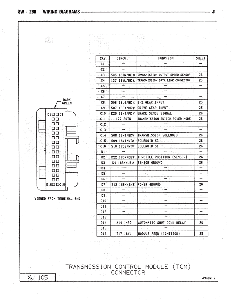 wiring odbi aw4 into odbii manual tj pirate4x4 com 4x4 and off i think i can decipher some of that however a lot of the abbreviations are beyond me it doesn t look like the great wiring breakdown done by scott k on