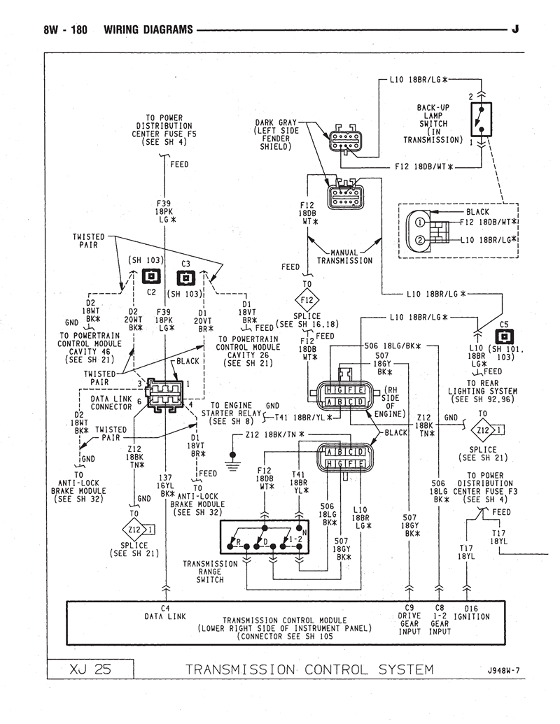 94XJ_8W2 wiring odbi aw4 into odbii manual tj pirate4x4 com 4x4 and off Jeep Cherokee Starter Diagram at gsmx.co