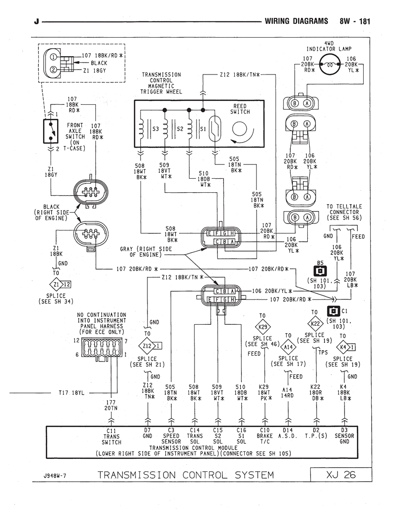 94XJ_8W3 jeep aw4 wiring diagram jeep wiring diagrams instruction Jeep Cherokee Starter Diagram at gsmx.co